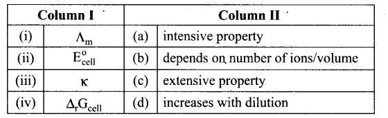 ncert-exemplar-problems-class-12-chemistry-electrochemistry-49