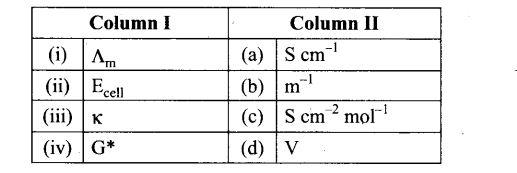 ncert-exemplar-problems-class-12-chemistry-electrochemistry-48