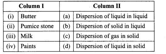 ncert-exemplar-problems-class-12-chemistry-surface-chemistry-24