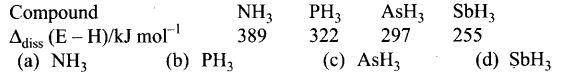 ncert-exemplar-problems-class-12-chemistry-p-block-elements-7