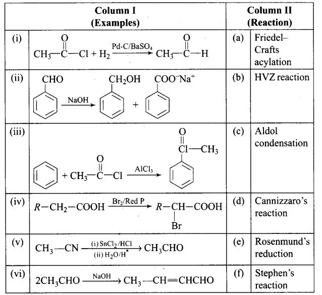 ncert-exemplar-problems-class-12-chemistry-aldehydes-ketones-and-carboxylic-acids-56