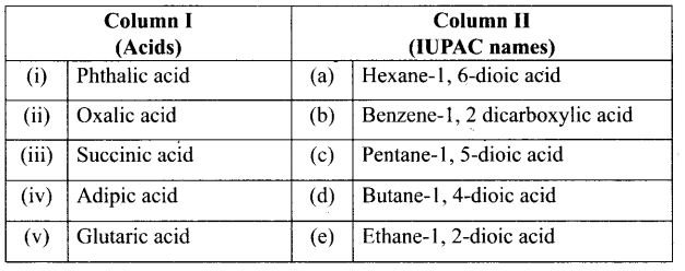 ncert-exemplar-problems-class-12-chemistry-aldehydes-ketones-and-carboxylic-acids-51