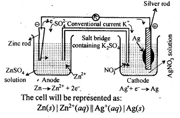 ncert-solutions-for-class-12-chemistry-electrochemistry-1