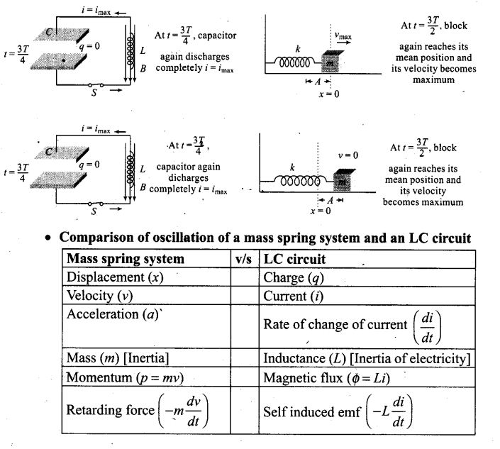 ncert-exemplar-problems-class-12-physics-alternating-current-24