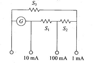 ncert-exemplar-problems-class-12-physics-moving-charges-and-magnetism-36