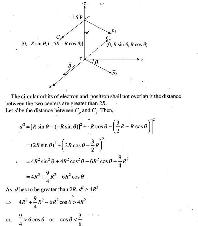 ncert-exemplar-problems-class-12-physics-moving-charges-and-magnetism-30