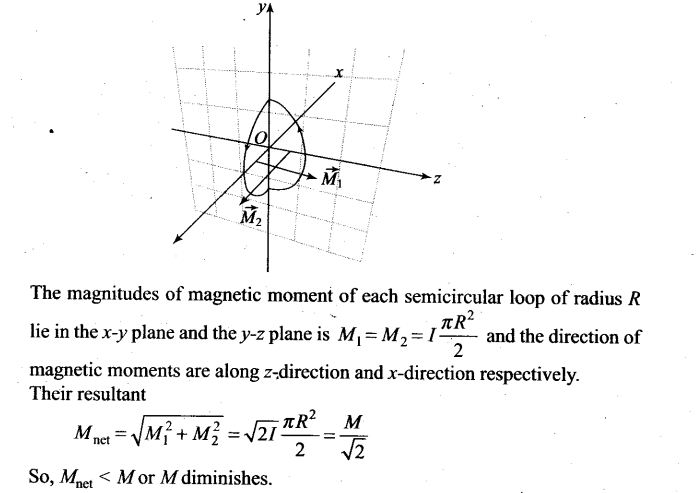 ncert-exemplar-problems-class-12-physics-moving-charges-and-magnetism-6