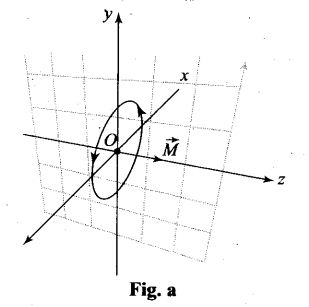 ncert-exemplar-problems-class-12-physics-moving-charges-and-magnetism-5