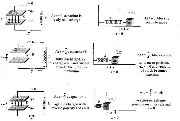 ncert-exemplar-problems-class-12-physics-alternating-current-23