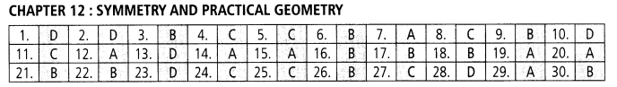 math-olympiad-questions-with-solutions-symmetry-and-practical-geometry-class-6