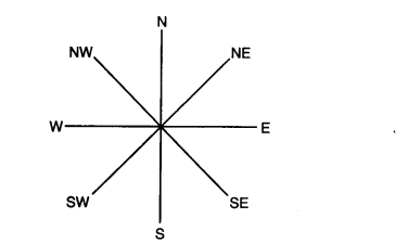 ncert-solutions-for-class-6th-social-science-geography-chapter-4-maps-5