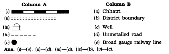 ncert-solutions-for-class-6th-social-science-geography-chapter-4-maps-3