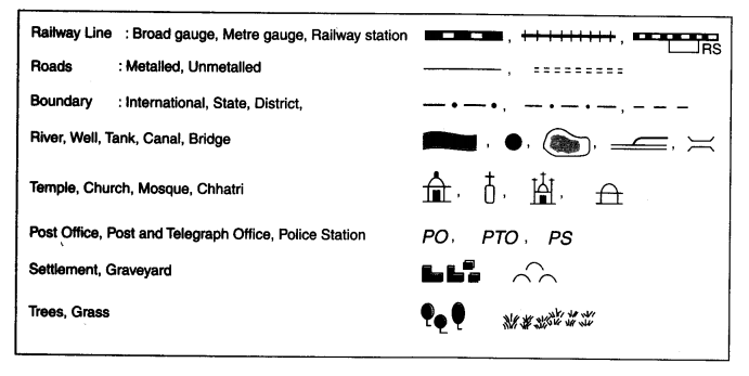 ncert-solutions-for-class-6th-social-science-geography-chapter-4-maps-6
