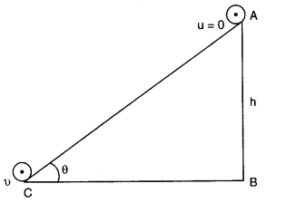 ncert-solutions-class-11-physics-chapter-7-system-particles-rotational-motion-26