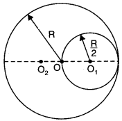 ncert-solutions-class-11-physics-chapter-7-system-particles-rotational-motion-14