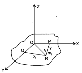 ncert-solutions-class-11-physics-chapter-7-system-particles-rotational-motion-23