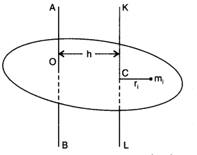 ncert-solutions-class-11-physics-chapter-7-system-particles-rotational-motion-24