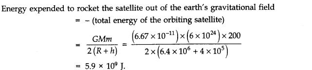 ncert-class-11-solutions-physics-chapter-8-gravitation-16