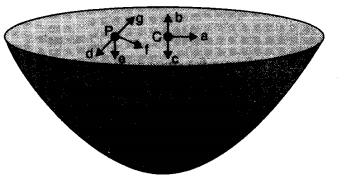 ncert-class-11-solutions-physics-chapter-8-gravitation-6