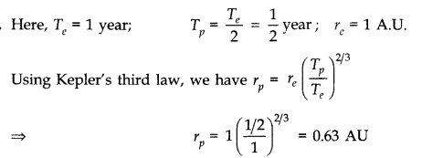 ncert-class-11-solutions-physics-chapter-8-gravitation-1