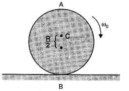 ncert-solutions-class-11-physics-chapter-7-system-particles-rotational-motion-29