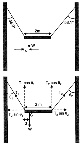 ncert-solutions-class-11-physics-chapter-7-system-particles-rotational-motion-9