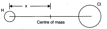 ncert-solutions-class-11-physics-chapter-7-system-particles-rotational-motion-1