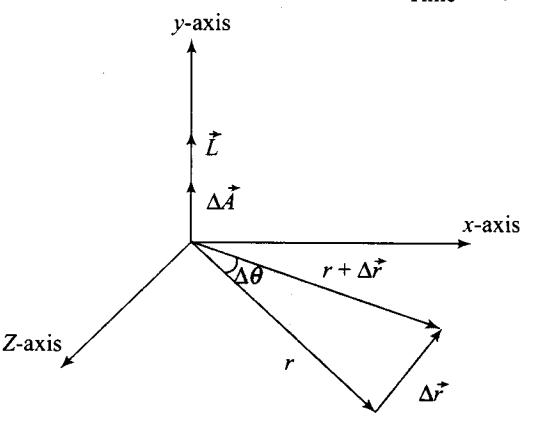 ncert-exemplar-problems-class-11-physics-chapter-7-gravitation-20
