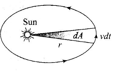 ncert-exemplar-problems-class-11-physics-chapter-7-gravitation-2
