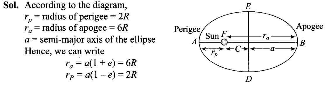 ncert-exemplar-problems-class-11-physics-chapter-7-gravitation-52