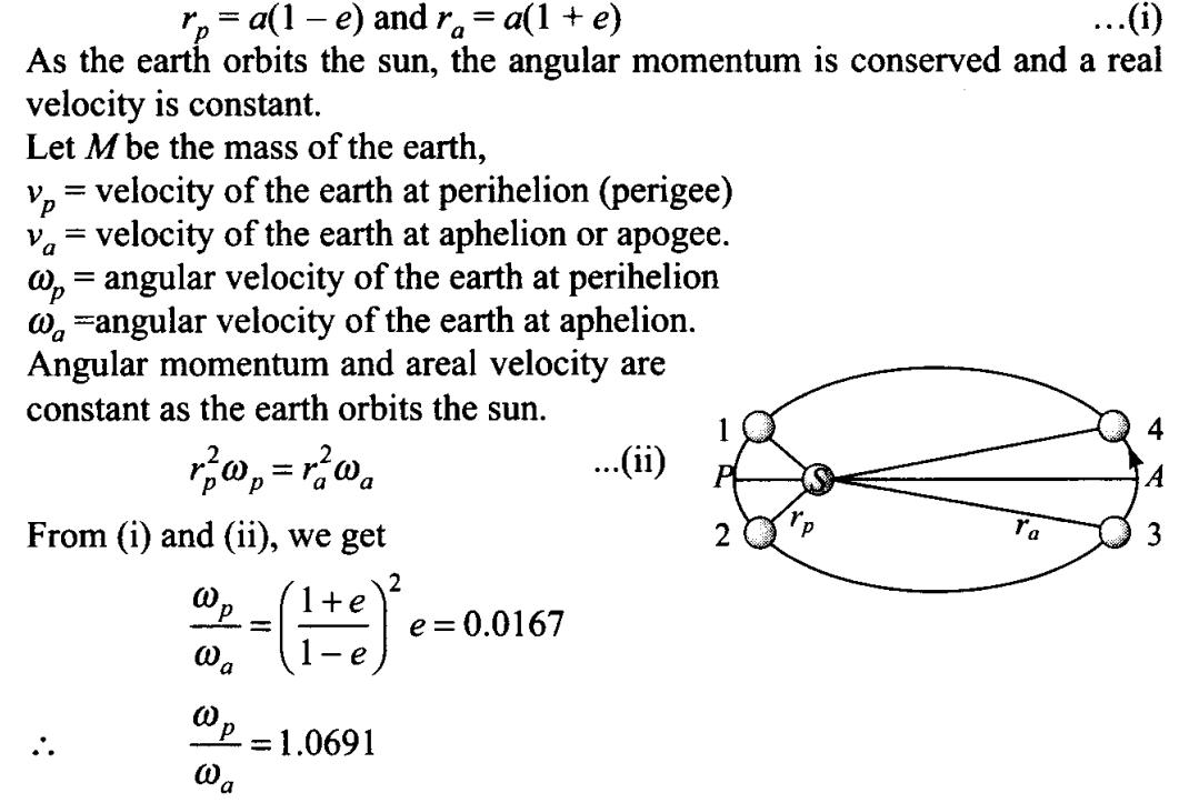 ncert-exemplar-problems-class-11-physics-chapter-7-gravitation-50