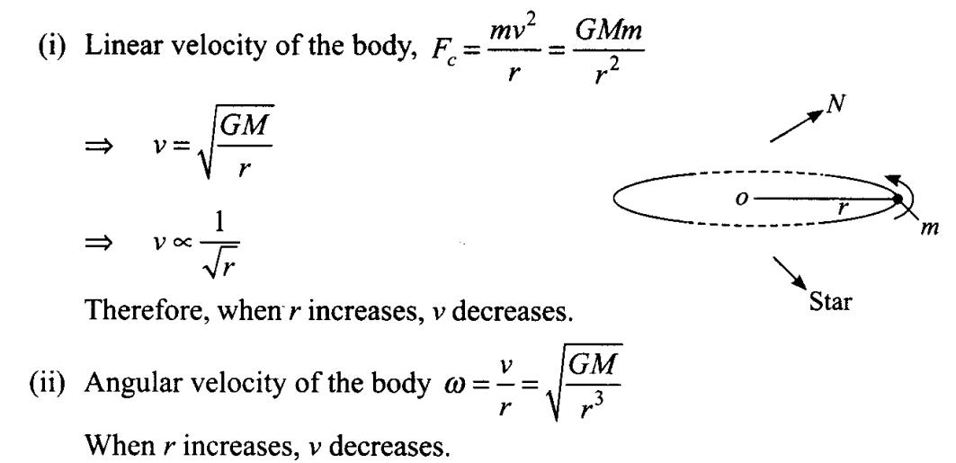ncert-exemplar-problems-class-11-physics-chapter-7-gravitation-42