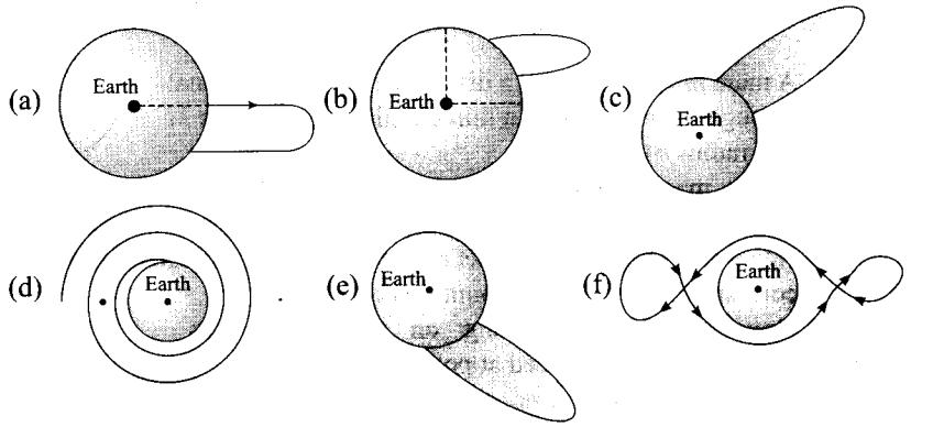 ncert-exemplar-problems-class-11-physics-chapter-7-gravitation-35