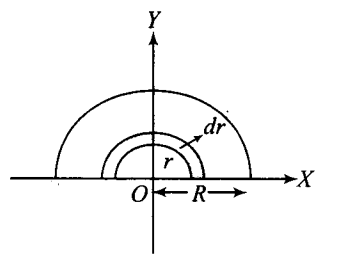 ncert-exemplar-problems-class-11-physics-chapter-6-system-particles-rotational-motion-33