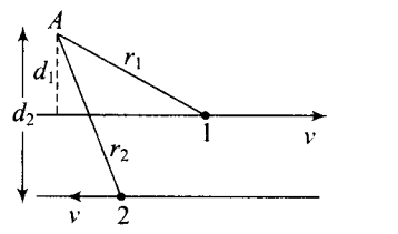 ncert-exemplar-problems-class-11-physics-chapter-6-system-particles-rotational-motion-13