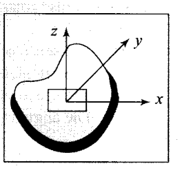 ncert-exemplar-problems-class-11-physics-chapter-6-system-particles-rotational-motion-8