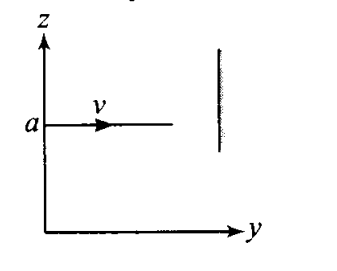 ncert-exemplar-problems-class-11-physics-chapter-6-system-particles-rotational-motion-3
