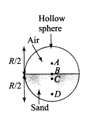 ncert-exemplar-problems-class-11-physics-chapter-6-system-particles-rotational-motion--2