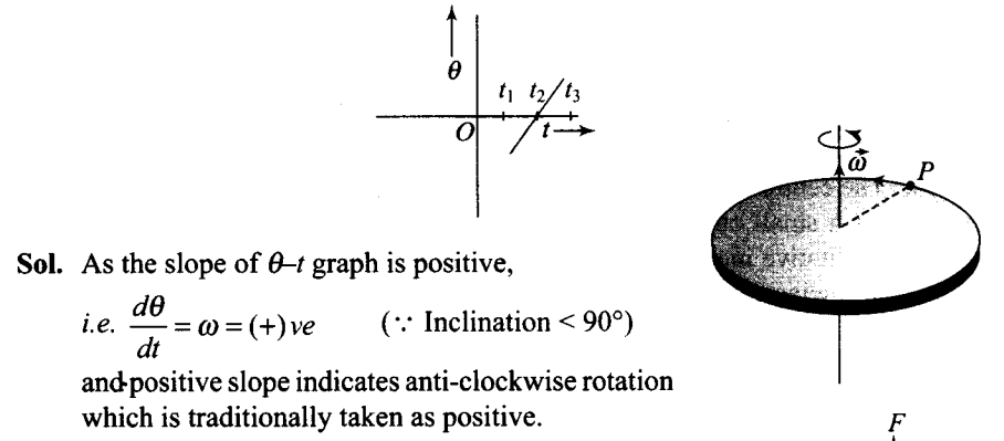 ncert-exemplar-problems-class-11-physics-chapter-6-system-particles-rotational-motion-23