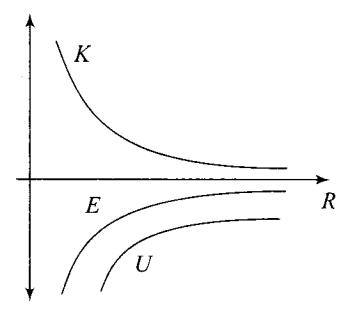 ncert-exemplar-problems-class-11-physics-chapter-7-gravitation-33