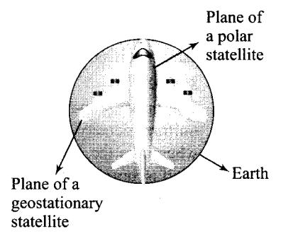 ncert-exemplar-problems-class-11-physics-chapter-7-gravitation-27