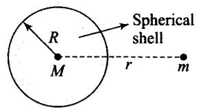 ncert-exemplar-problems-class-11-physics-chapter-7-gravitation-24