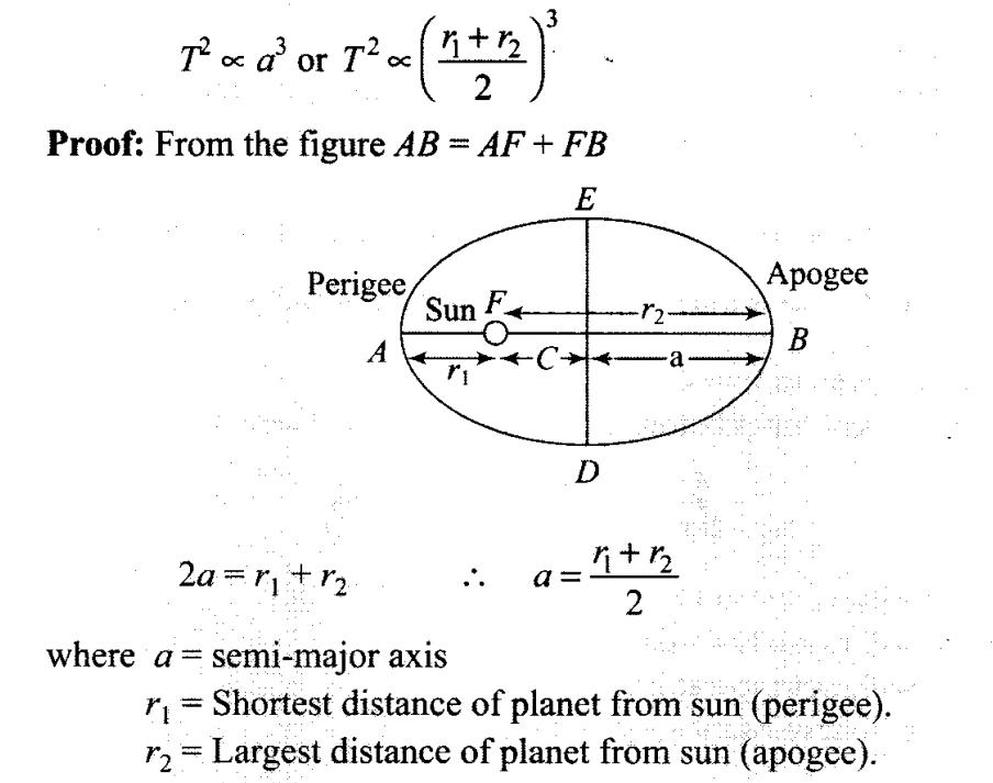 ncert-exemplar-problems-class-11-physics-chapter-7-gravitation-4