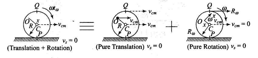 ncert-exemplar-problems-class-11-physics-chapter-6-system-particles-rotational-motion-41