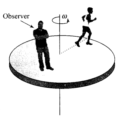 ncert-exemplar-problems-class-11-physics-chapter-6-system-particles-rotational-motion-12