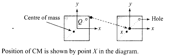 ncert-exemplar-problems-class-11-physics-chapter-6-system-particles-rotational-motion-9