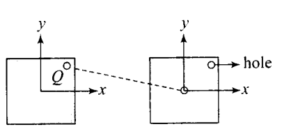 ncert-exemplar-problems-class-11-physics-chapter-6-system-particles-rotational-motion-6-ii