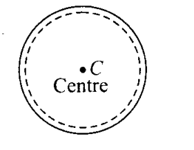 ncert-exemplar-problems-class-11-physics-chapter-6-system-particles-rotational-motion-1