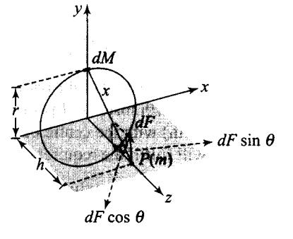 ncert-exemplar-problems-class-11-physics-chapter-7-gravitation-38