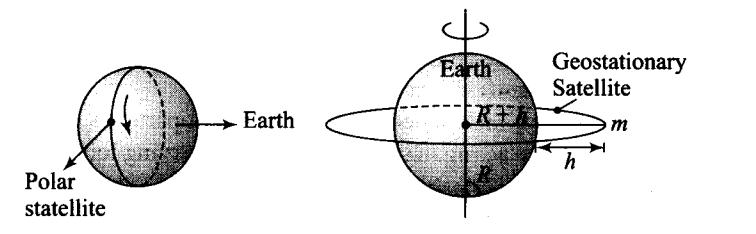 ncert-exemplar-problems-class-11-physics-chapter-7-gravitation-17